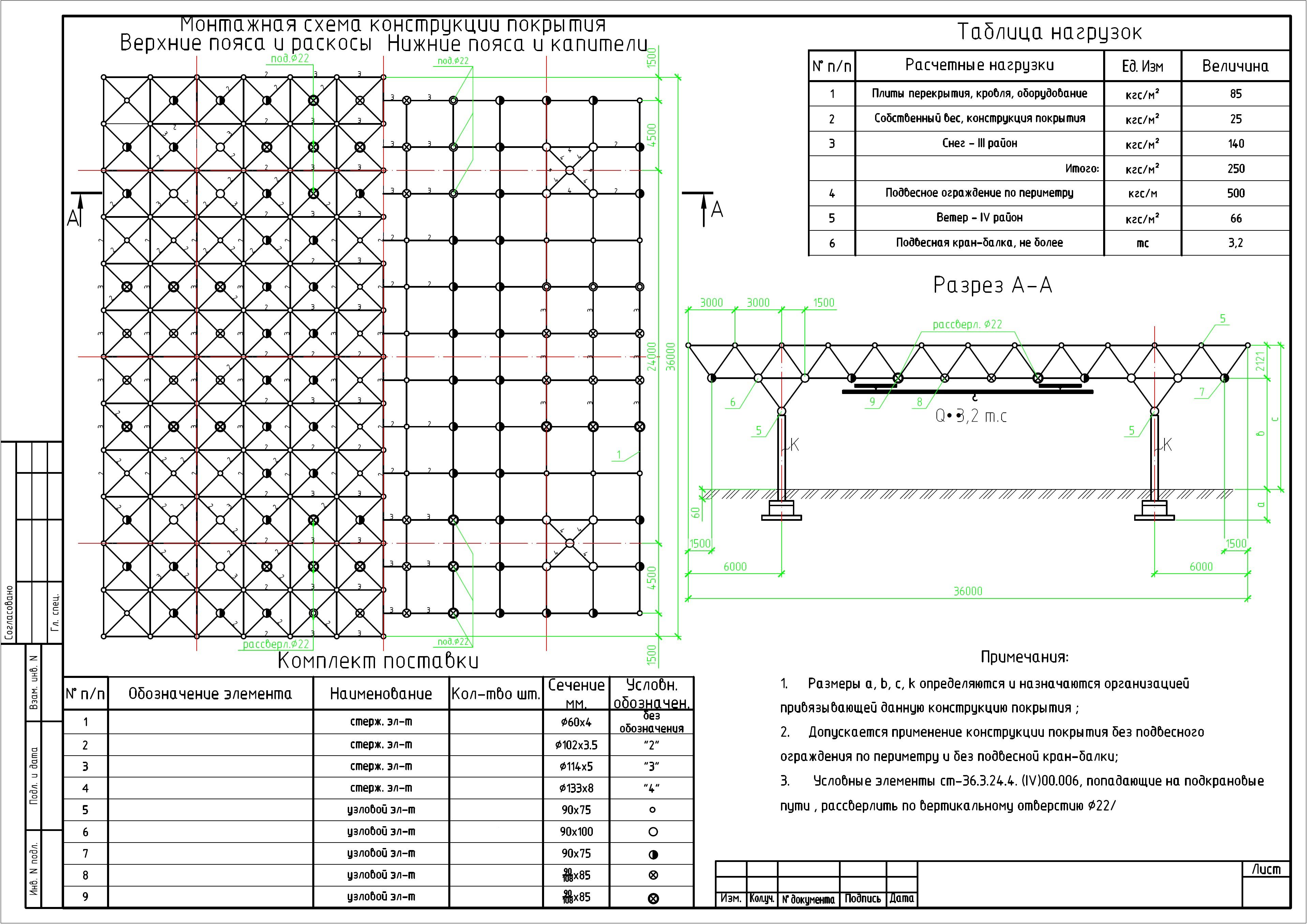 Ангар кисловодск схема сборки